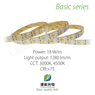 LED pás BASIC series 18W/12V, 240 LED/m 2835